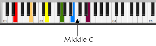guitar tuning keyboard diagram